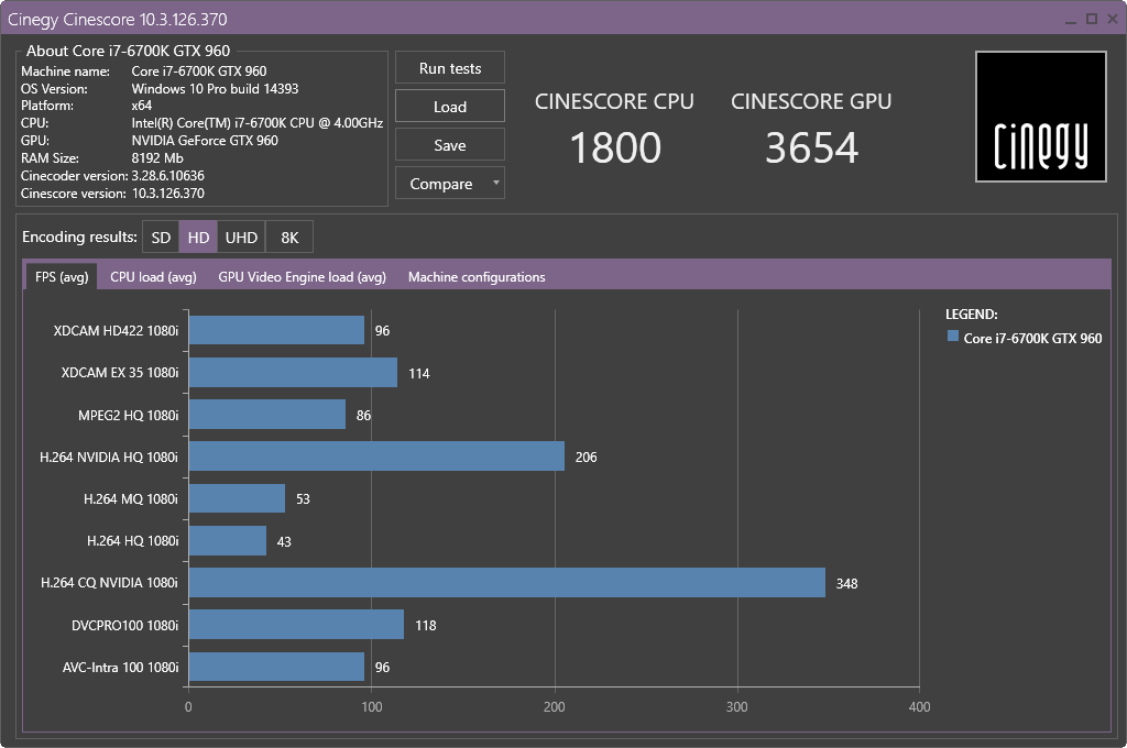 Cinescore Results FPS fmt